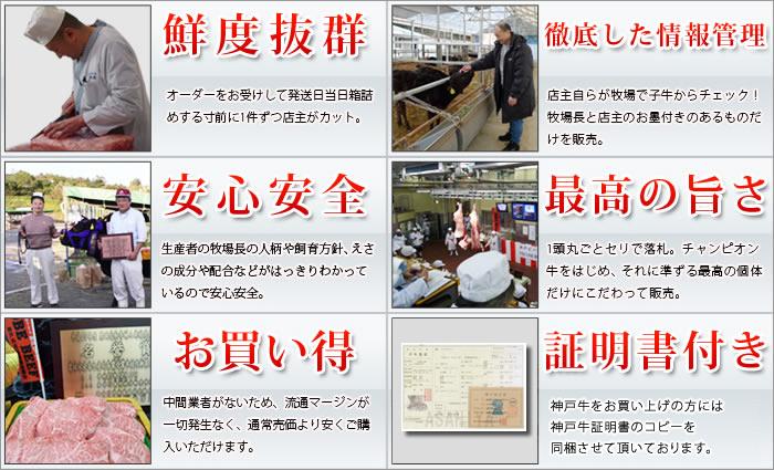 旭屋の神戸牛に対するこだわり